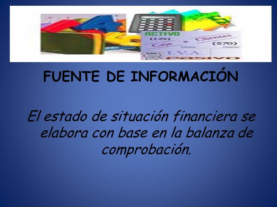 FUENTE DE INFORMACIÓN El estado de situación financiera se elabora con base en la balanza de comprobación.