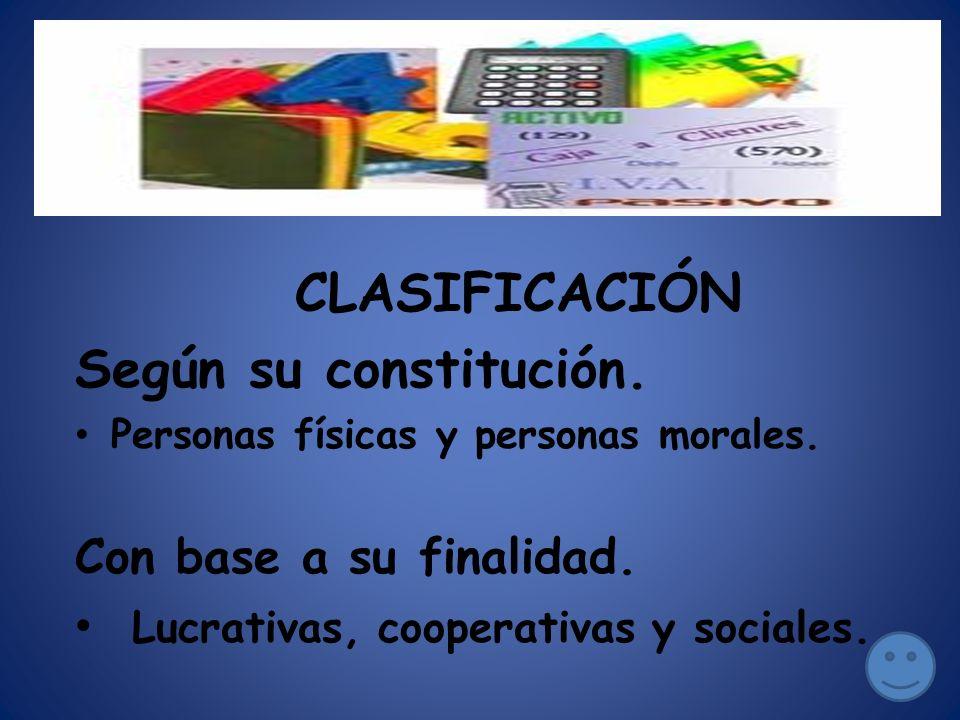 CLASIFICACIÓN Según su constitución. Personas físicas y personas morales. Con base a su finalidad. Lucrativas, cooperativas y sociales.