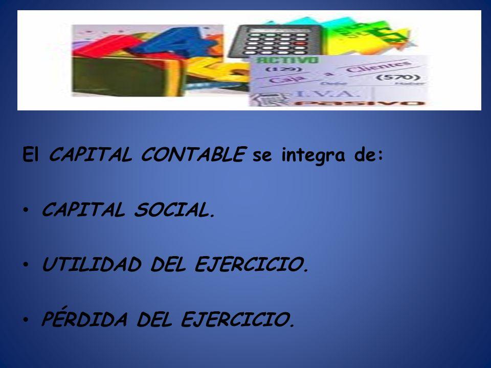 El CAPITAL CONTABLE se integra de: CAPITAL SOCIAL. UTILIDAD DEL EJERCICIO. PÉRDIDA DEL EJERCICIO.