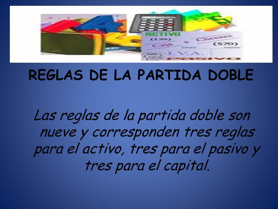REGLAS DE LA PARTIDA DOBLE Las reglas de la partida doble son nueve y corresponden tres reglas para el activo, tres para el pasivo y tres para el capi
