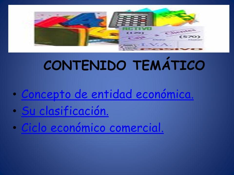 CONTENIDO TEMÁTICO Concepto de entidad económica. Su clasificación. Ciclo económico comercial.