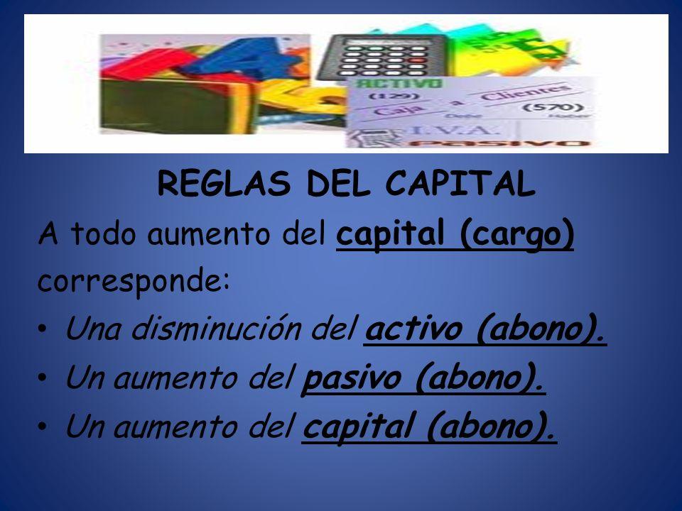 REGLAS DEL CAPITAL A todo aumento del capital (cargo) corresponde: Una disminución del activo (abono). Un aumento del pasivo (abono). Un aumento del c
