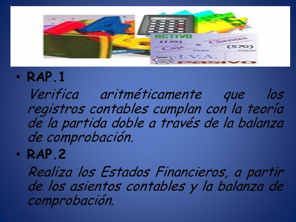 RAP.1 Verifica aritméticamente que los registros contables cumplan con la teoría de la partida doble a través de la balanza de comprobación. RAP.2 Rea