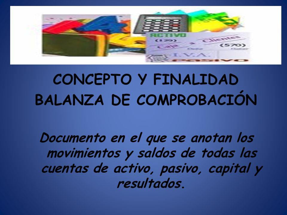 CONCEPTO Y FINALIDAD BALANZA DE COMPROBACIÓN Documento en el que se anotan los movimientos y saldos de todas las cuentas de activo, pasivo, capital y
