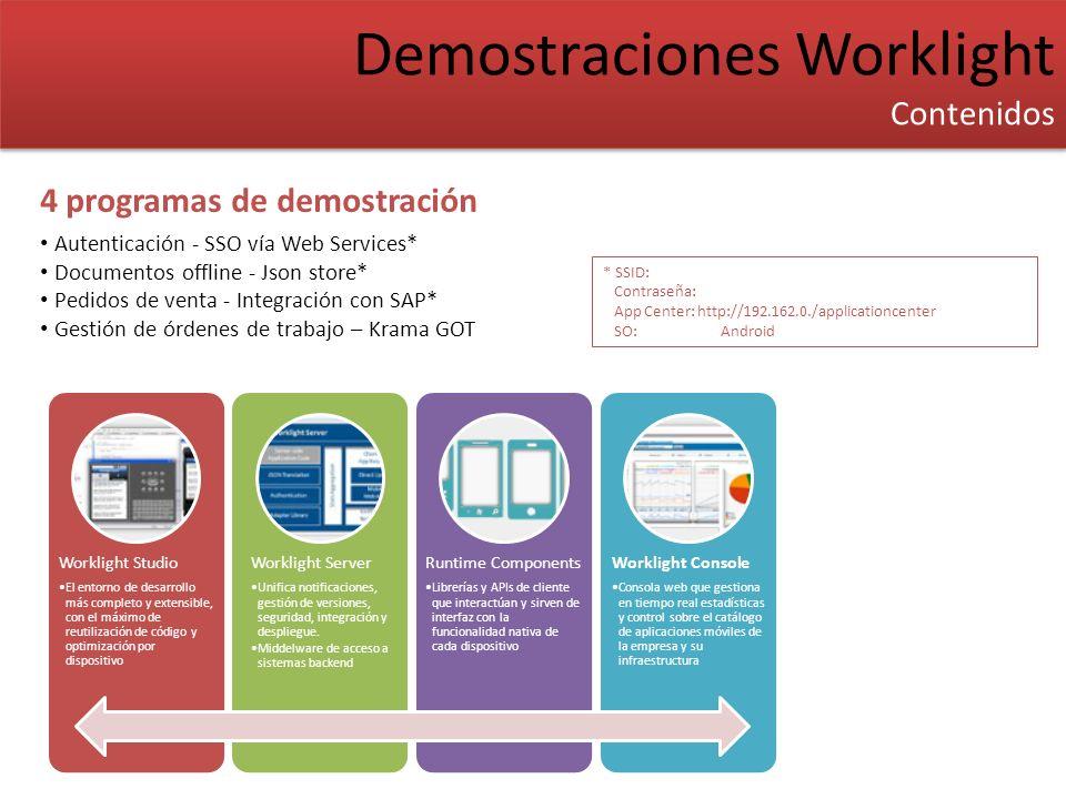 Demostraciones Worklight Contenidos Demostraciones Worklight Contenidos Autenticación - SSO vía Web Services* Documentos offline - Json store* Pedidos