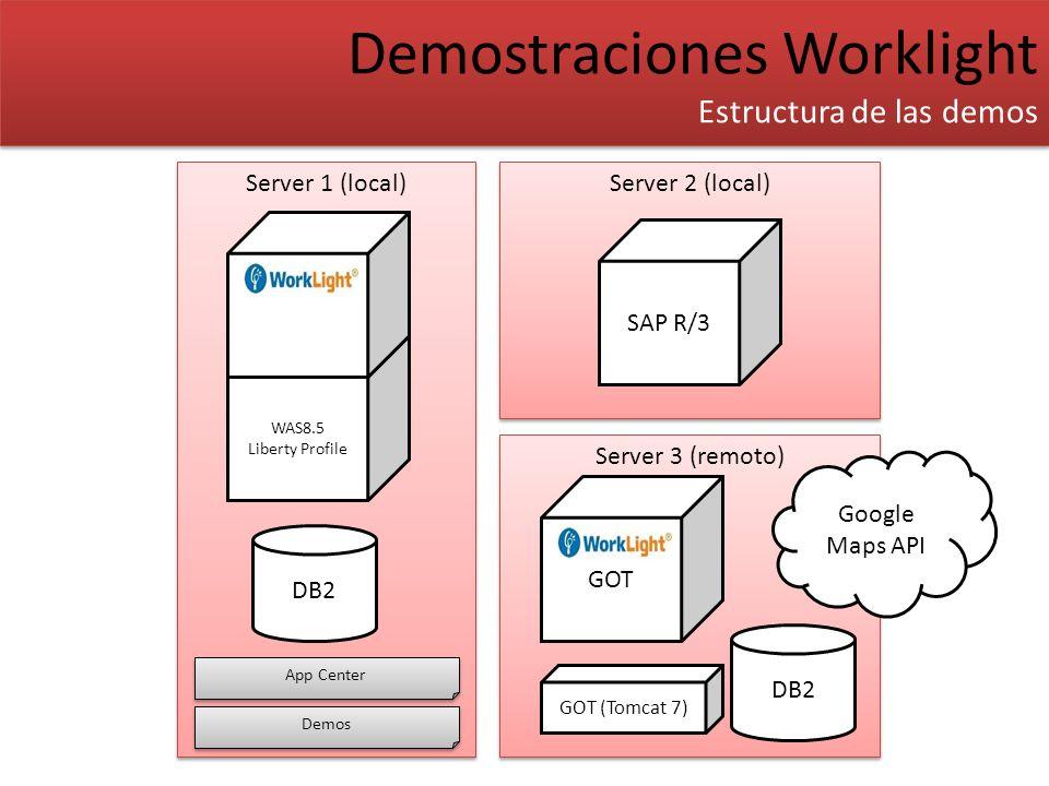 Server 1 (local) DB2 WAS8.5 Liberty Profile Demostraciones Worklight Estructura de las demos Demostraciones Worklight Estructura de las demos Server 2
