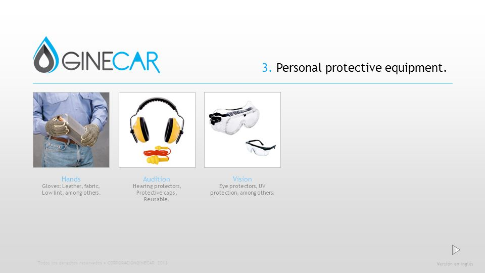 3.Personal protective equipment.