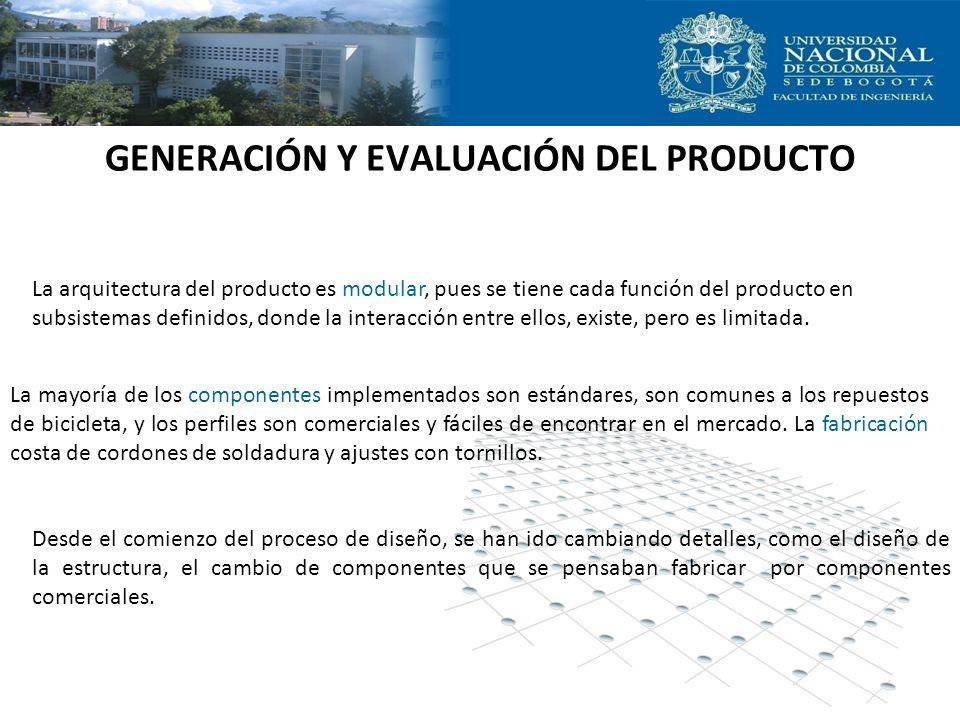 GENERACIÓN Y EVALUACIÓN DEL PRODUCTO La arquitectura del producto es modular, pues se tiene cada función del producto en subsistemas definidos, donde