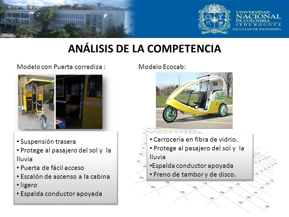 ANÁLISIS DE LA COMPETENCIA Modelo con Puerta corrediza : Suspensión trasera Protege al pasajero del sol y la lluvia Puerta de fácil acceso Escalón de