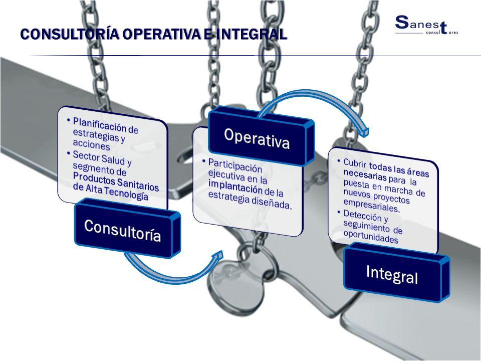 CONSULTORÍA OPERATIVA E INTEGRALCONSULTORÍA OPERATIVA E INTEGRAL
