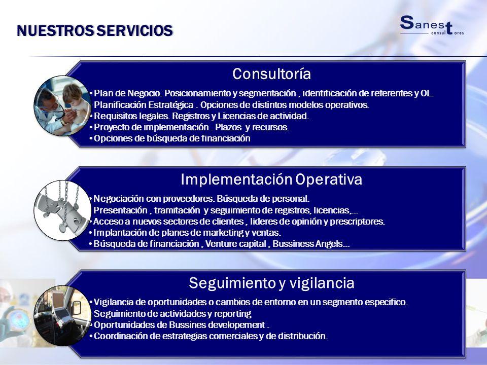 NUESTROS SERVICIOSNUESTROS SERVICIOSConsultoría Plan de Negocio. Posicionamiento y segmentación, identificación de referentes y OL. Planificación Estr
