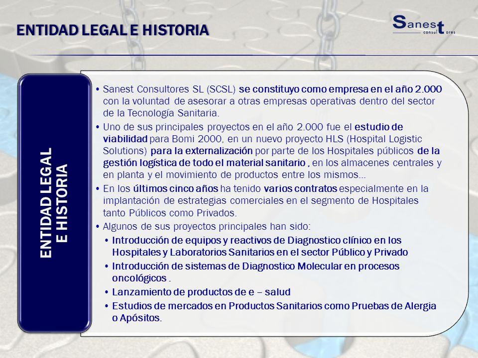 ENTIDAD LEGAL E HISTORIAENTIDAD LEGAL E HISTORIA Sanest Consultores SL (SCSL) se constituyo como empresa en el año 2.000 con la voluntad de asesorar a