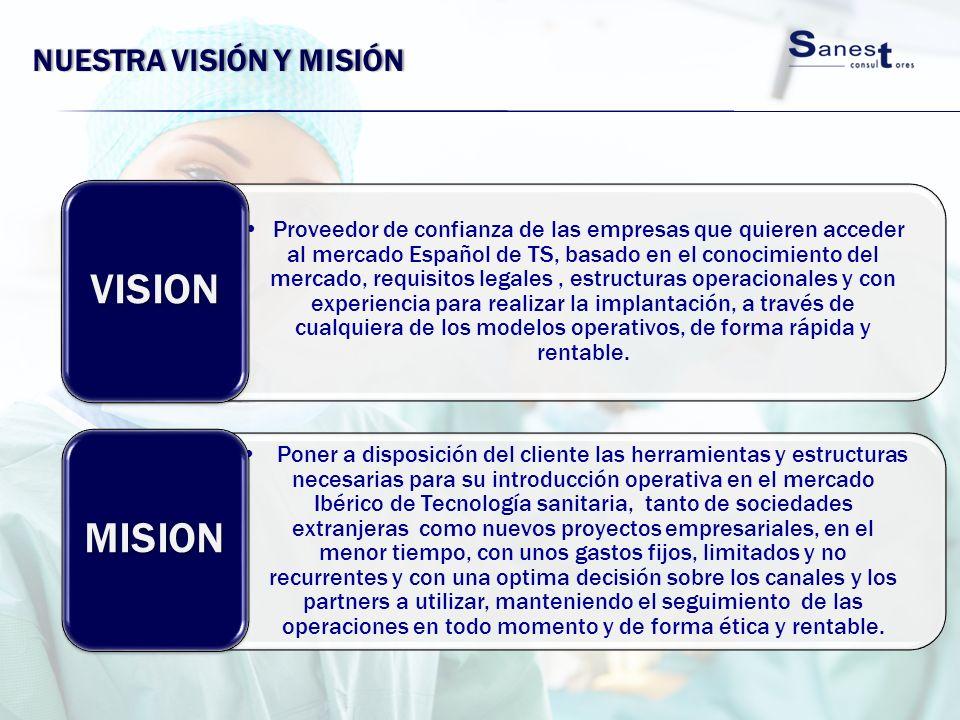 NUESTRA VISIÓN Y MISIÓNNUESTRA VISIÓN Y MISIÓN Proveedor de confianza de las empresas que quieren acceder al mercado Español de TS, basado en el conoc