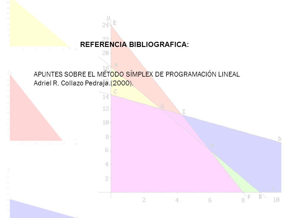 REFERENCIA BIBLIOGRAFICA: APUNTES SOBRE EL MÉTODO SÍMPLEX DE PROGRAMACIÓN LINEAL Adriel R. Collazo Pedraja.(2000).