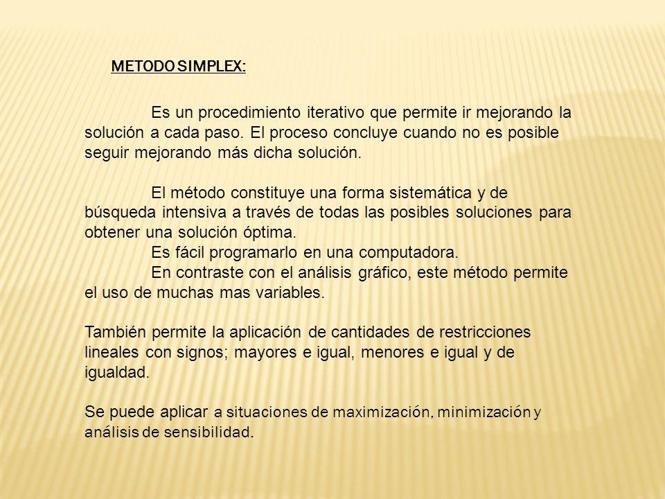 Utilizando el siguiente ejemplo estableceremos la formulación inicial simplex y la mecánica del método.