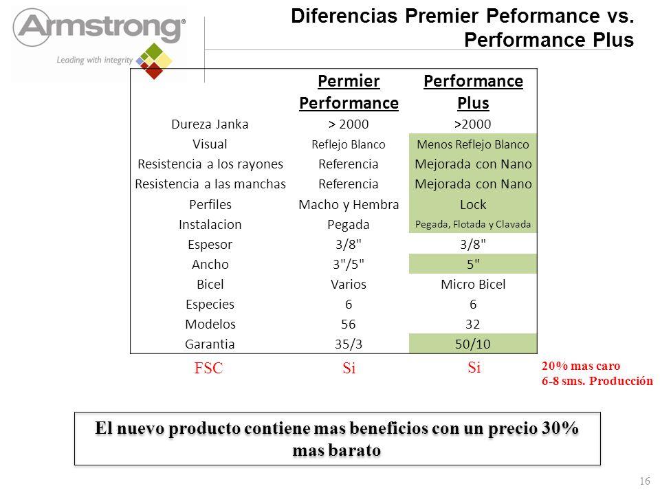 Diferencias Premier Peformance vs. Performance Plus 16 Permier Performance Performance Plus Dureza Janka> 2000 Visual Reflejo BlancoMenos Reflejo Blan