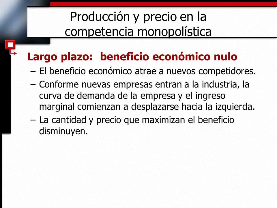 Producción y precio en la competencia monopolística Largo plazo: beneficio económico nulo –El beneficio económico atrae a nuevos competidores. –Confor