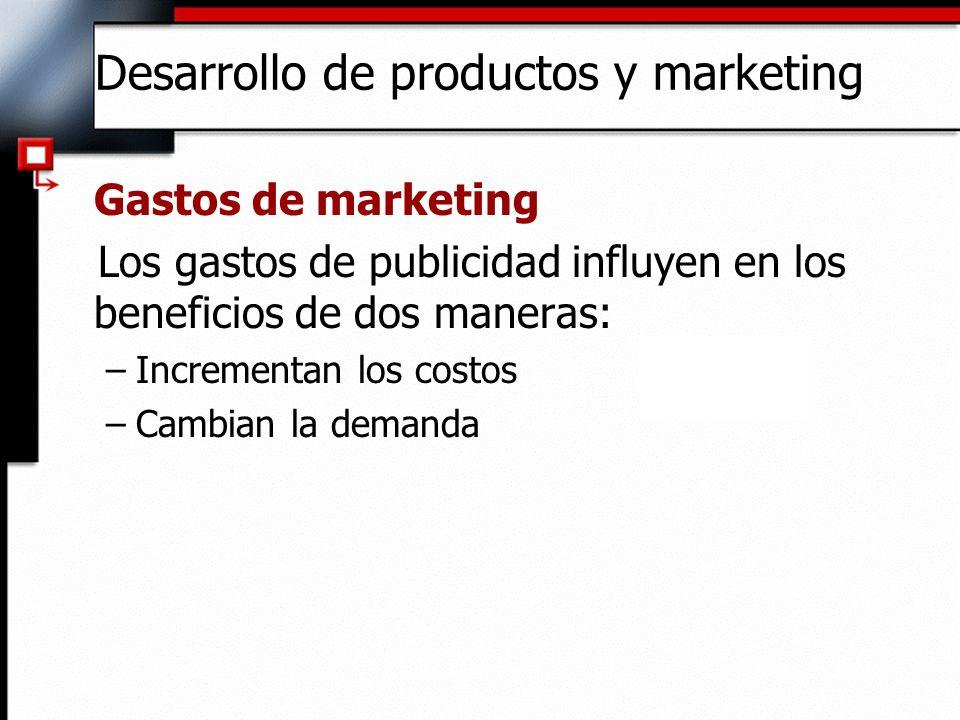 Desarrollo de productos y marketing Gastos de marketing Los gastos de publicidad influyen en los beneficios de dos maneras: –Incrementan los costos –C