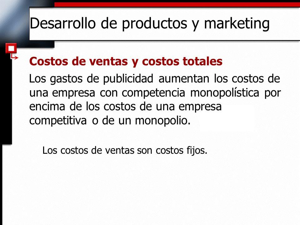 Desarrollo de productos y marketing Costos de ventas y costos totales Los gastos de publicidad aumentan los costos de una empresa con competencia mono