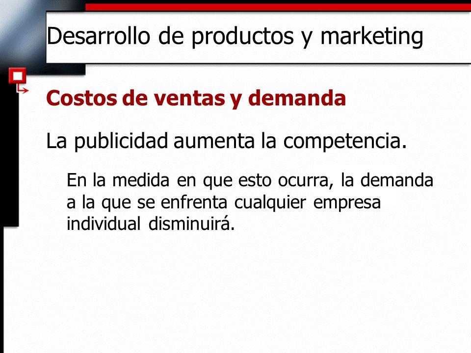 Desarrollo de productos y marketing Costos de ventas y demanda La publicidad aumenta la competencia. En la medida en que esto ocurra, la demanda a la
