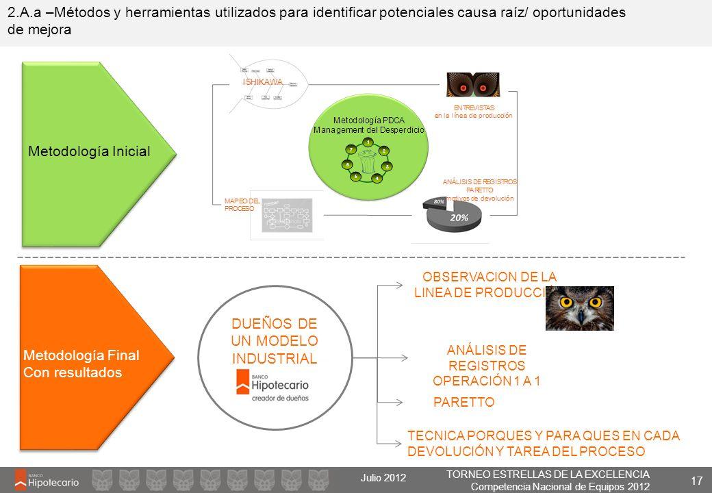 TORNEO ESTRELLAS DE LA EXCELENCIA Competencia Nacional de Equipos 2012 Julio 2012 2.A.a –Métodos y herramientas utilizados para identificar potenciale