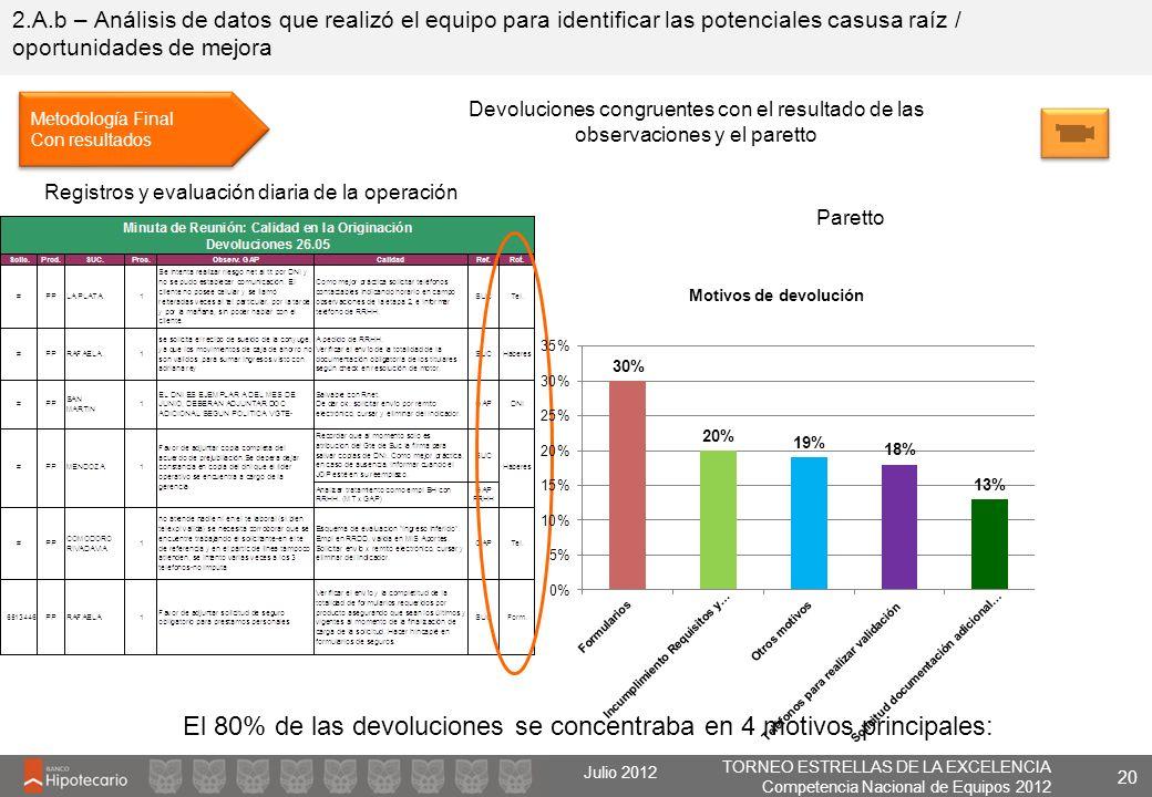 TORNEO ESTRELLAS DE LA EXCELENCIA Competencia Nacional de Equipos 2012 Julio 2012 2.A.b – Análisis de datos que realizó el equipo para identificar las