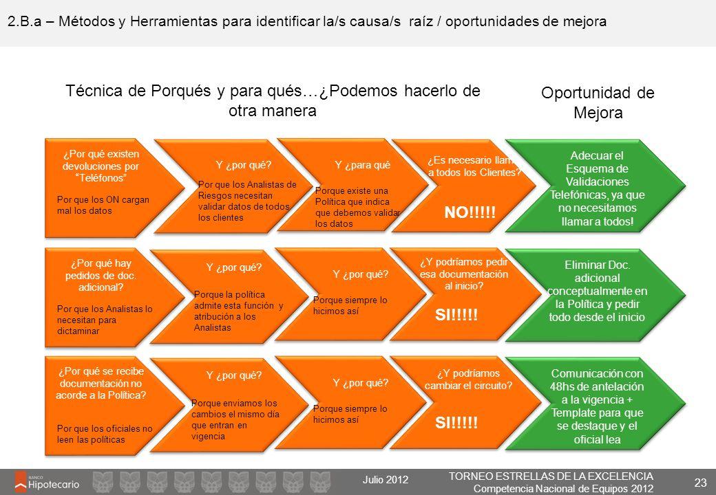 TORNEO ESTRELLAS DE LA EXCELENCIA Competencia Nacional de Equipos 2012 Julio 2012 2.B.a – Métodos y Herramientas para identificar la/s causa/s raíz /