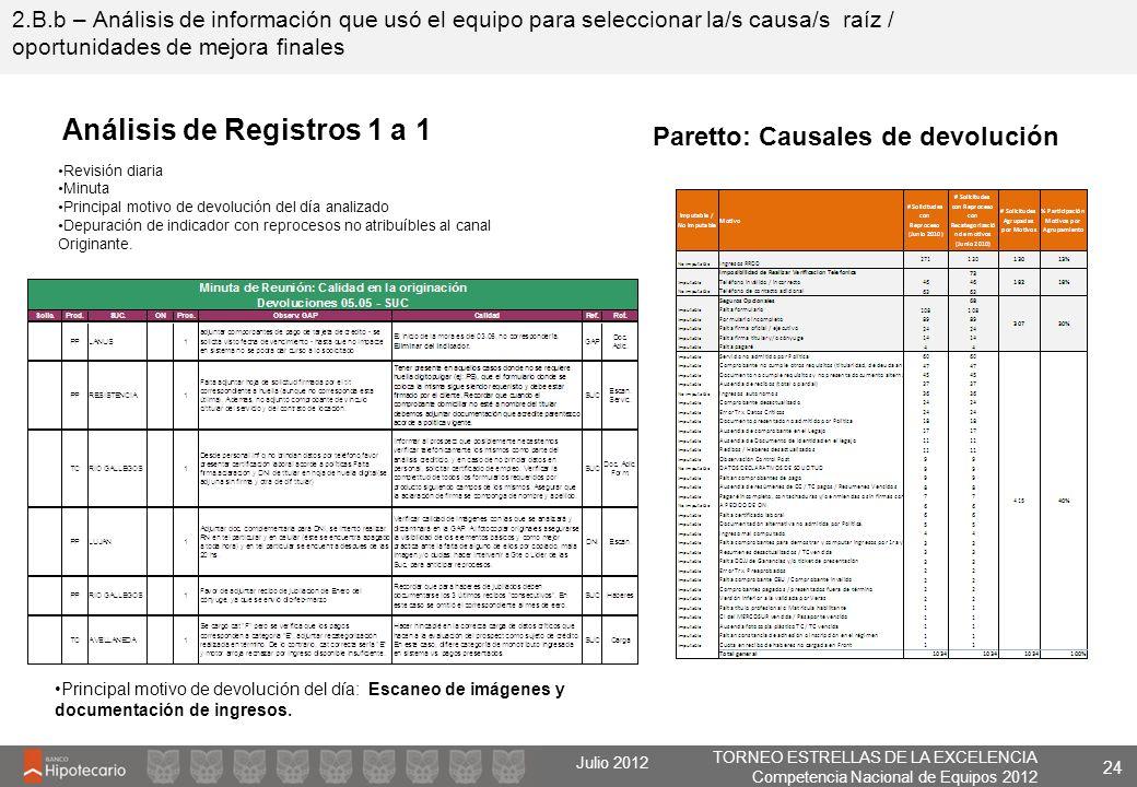 TORNEO ESTRELLAS DE LA EXCELENCIA Competencia Nacional de Equipos 2012 Julio 2012 2.B.b – Análisis de información que usó el equipo para seleccionar l