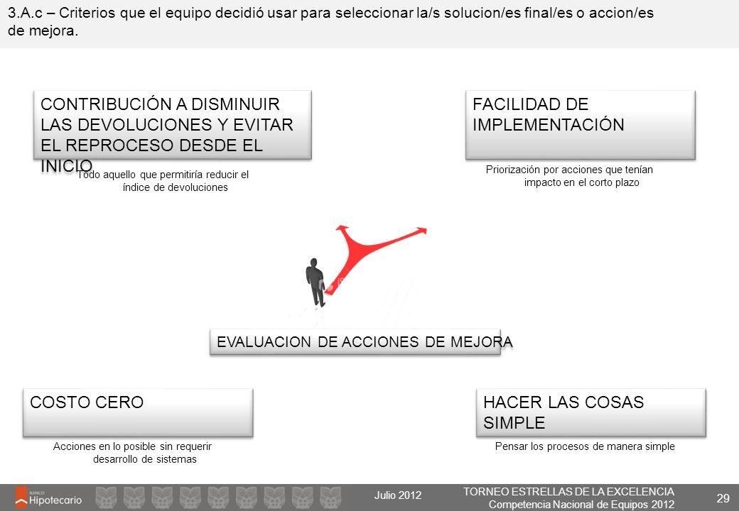 TORNEO ESTRELLAS DE LA EXCELENCIA Competencia Nacional de Equipos 2012 Julio 2012 3.A.c – Criterios que el equipo decidió usar para seleccionar la/s s