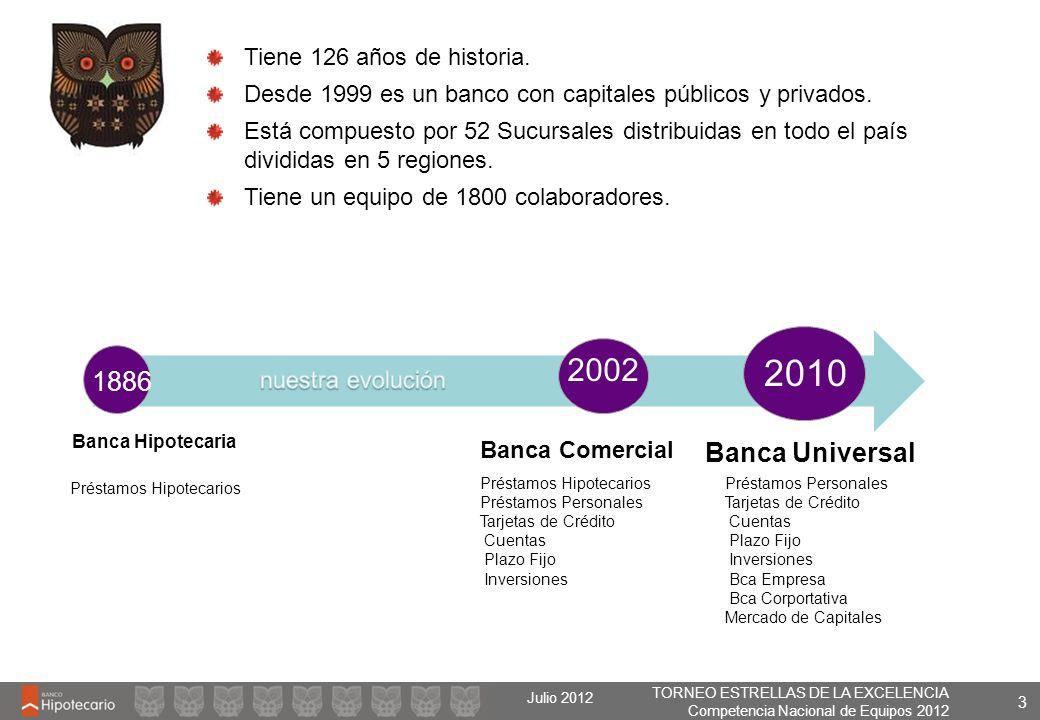 TORNEO ESTRELLAS DE LA EXCELENCIA Competencia Nacional de Equipos 2012 Julio 2012 3 Banca Universal Banca Comercial Banca Hipotecaria 1886 2002 2010 P