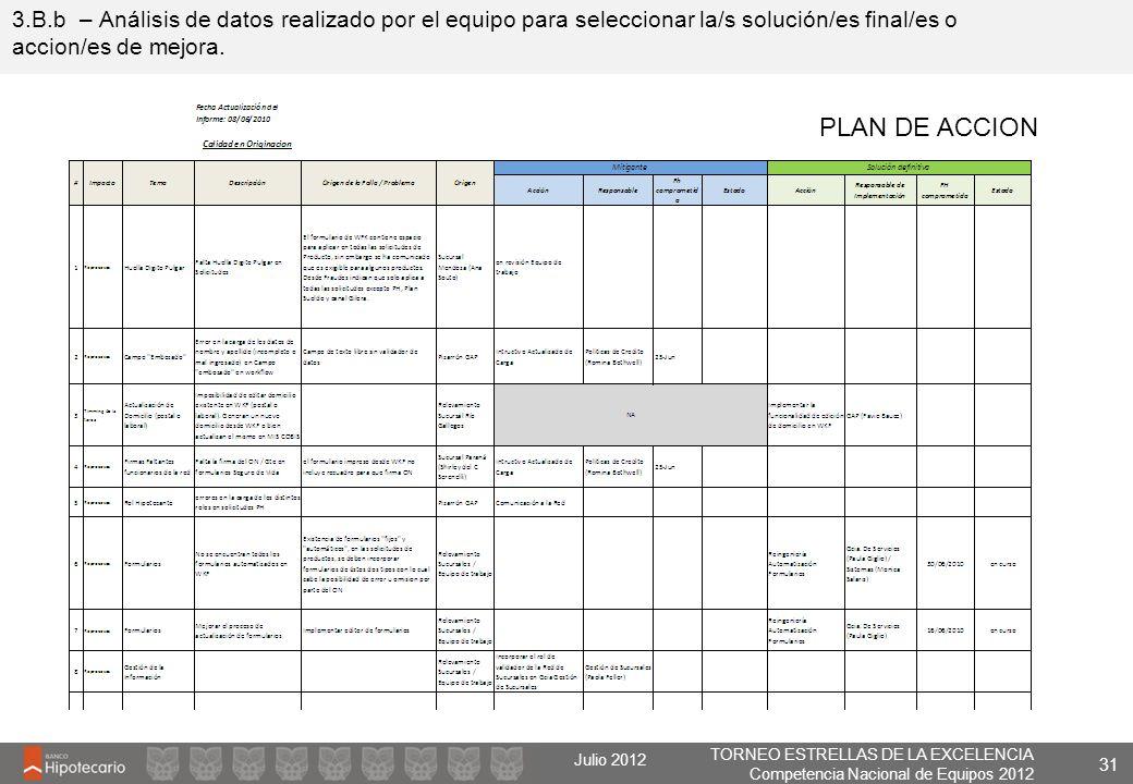 TORNEO ESTRELLAS DE LA EXCELENCIA Competencia Nacional de Equipos 2012 Julio 2012 3.B.b – Análisis de datos realizado por el equipo para seleccionar l