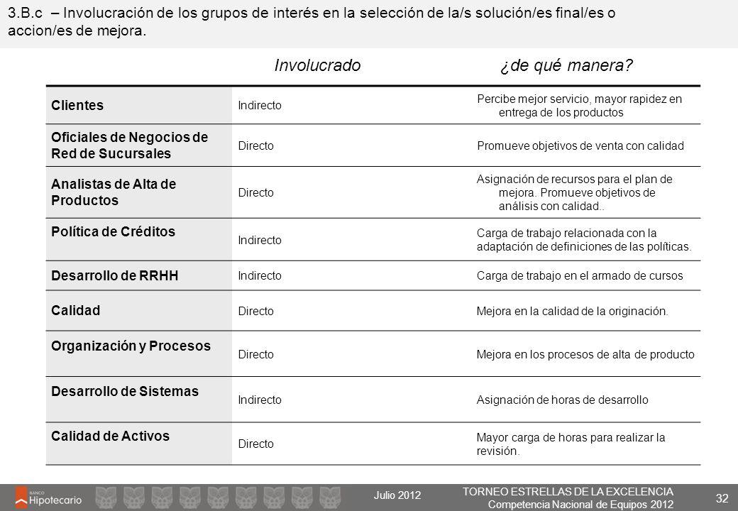 TORNEO ESTRELLAS DE LA EXCELENCIA Competencia Nacional de Equipos 2012 Julio 2012 3.B.c – Involucración de los grupos de interés en la selección de la