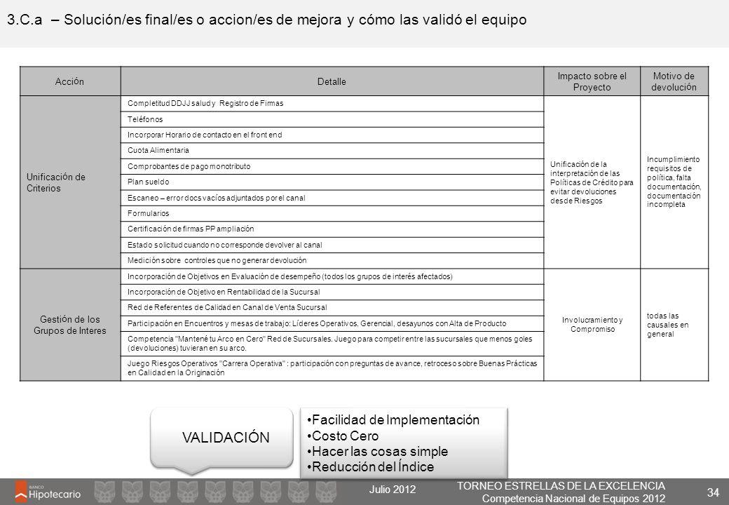 TORNEO ESTRELLAS DE LA EXCELENCIA Competencia Nacional de Equipos 2012 Julio 2012 3.C.a – Solución/es final/es o accion/es de mejora y cómo las validó