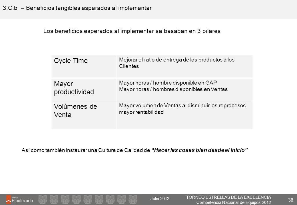 TORNEO ESTRELLAS DE LA EXCELENCIA Competencia Nacional de Equipos 2012 Julio 2012 3.C.b – Beneficios tangibles esperados al implementar 36 Cycle Time