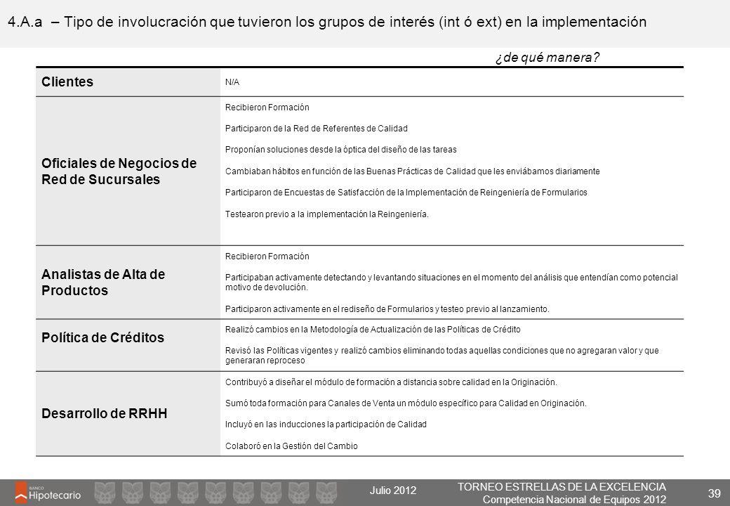 TORNEO ESTRELLAS DE LA EXCELENCIA Competencia Nacional de Equipos 2012 Julio 2012 4.A.a – Tipo de involucración que tuvieron los grupos de interés (in