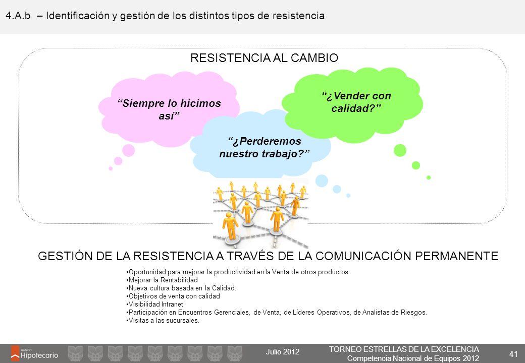 TORNEO ESTRELLAS DE LA EXCELENCIA Competencia Nacional de Equipos 2012 Julio 2012 4.A.b – Identificación y gestión de los distintos tipos de resistenc