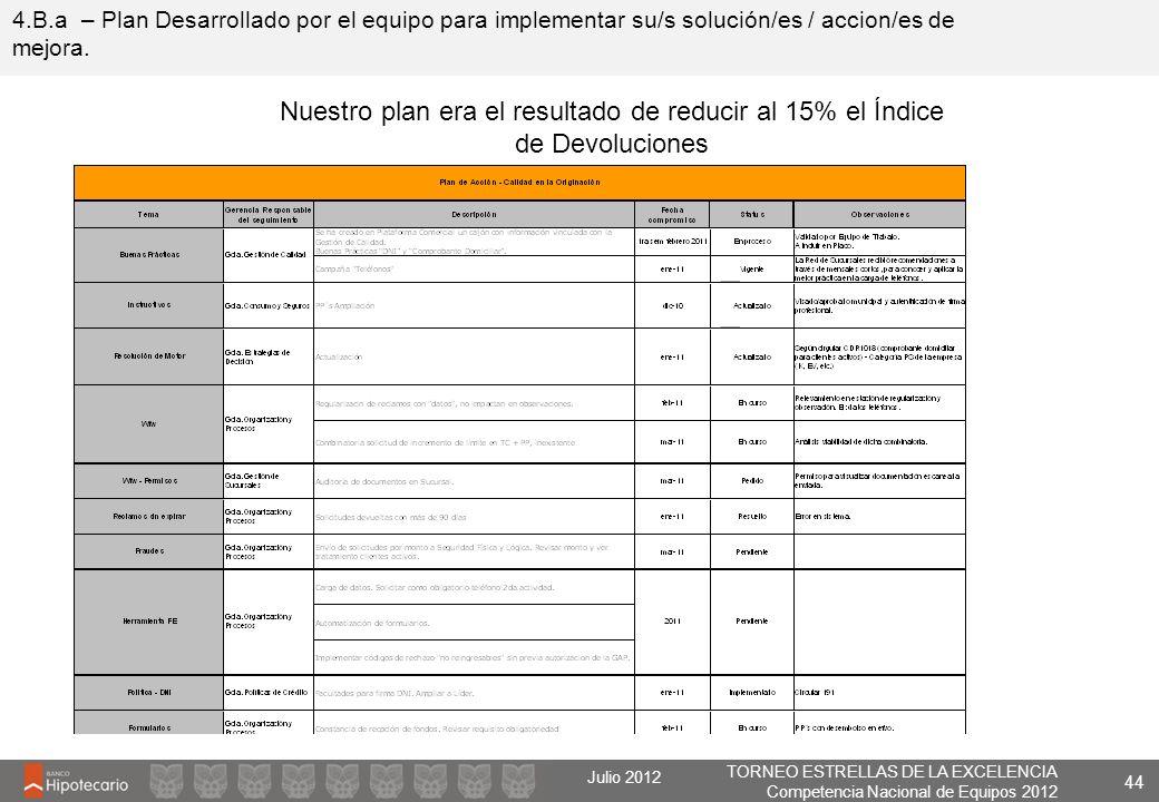 TORNEO ESTRELLAS DE LA EXCELENCIA Competencia Nacional de Equipos 2012 Julio 2012 4.B.a – Plan Desarrollado por el equipo para implementar su/s soluci