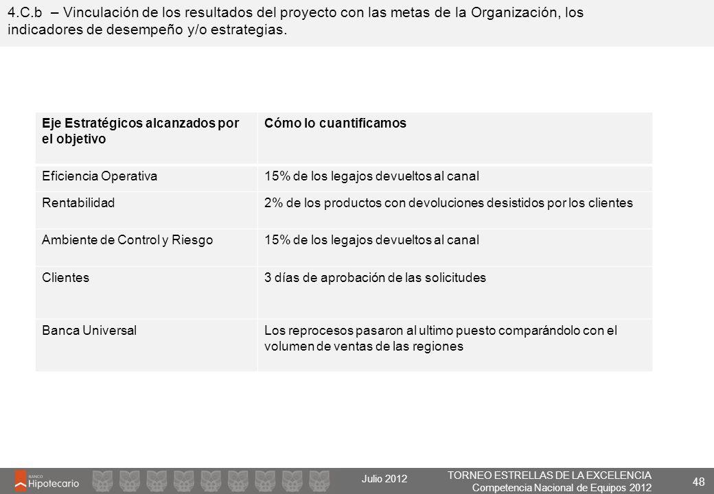 TORNEO ESTRELLAS DE LA EXCELENCIA Competencia Nacional de Equipos 2012 Julio 2012 4.C.b – Vinculación de los resultados del proyecto con las metas de