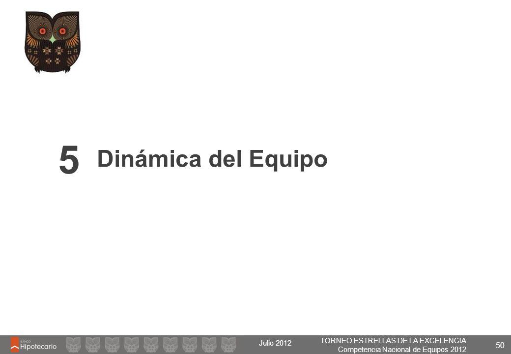 TORNEO ESTRELLAS DE LA EXCELENCIA Competencia Nacional de Equipos 2012 Julio 2012 50 Dinámica del Equipo 5