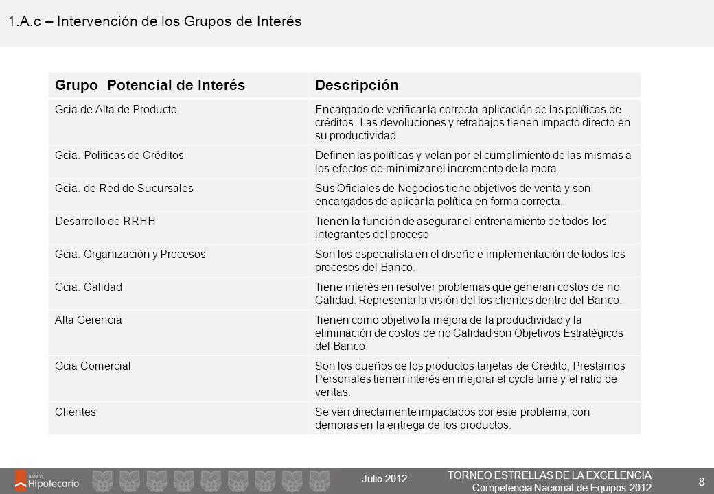 TORNEO ESTRELLAS DE LA EXCELENCIA Competencia Nacional de Equipos 2012 Julio 2012 1.A.c – Intervención de los Grupos de Interés 8 Grupo Potencial de I