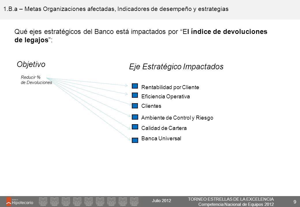 TORNEO ESTRELLAS DE LA EXCELENCIA Competencia Nacional de Equipos 2012 Julio 2012 1.B.a – Metas Organizaciones afectadas, Indicadores de desempeño y e