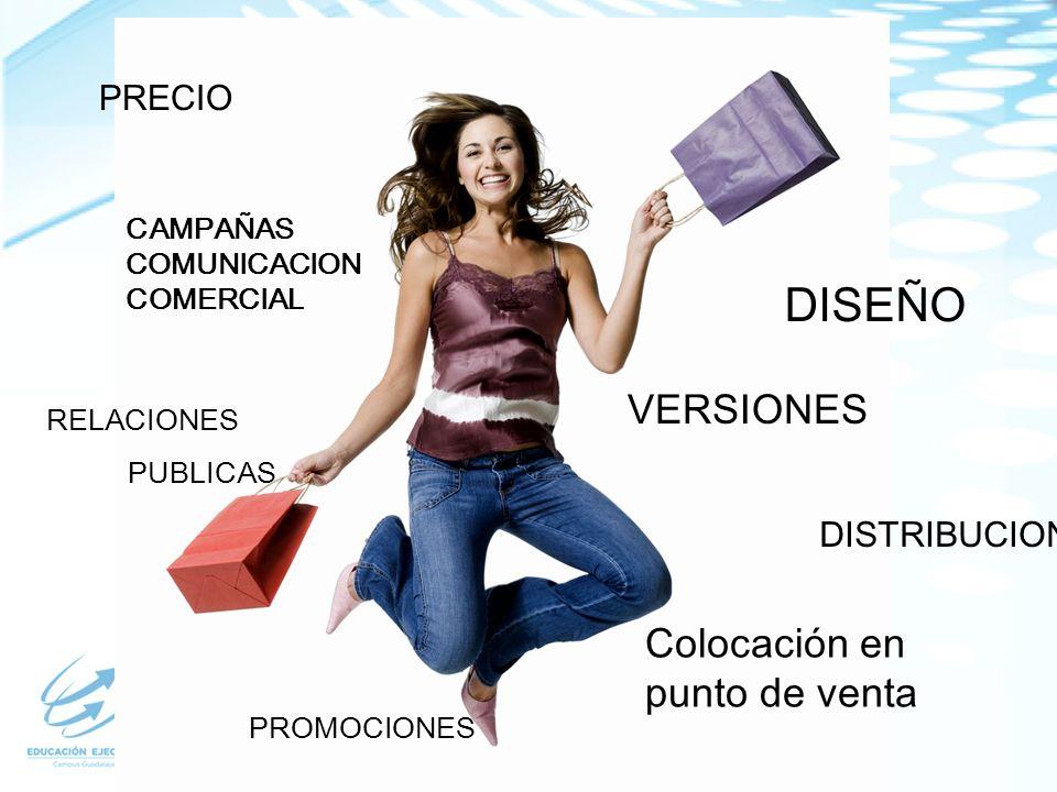 PRECIO DISEÑO DISTRIBUCION PROMOCIONES CAMPAÑAS COMUNICACION COMERCIAL RELACIONES PUBLICAS VERSIONES Colocación en punto de venta