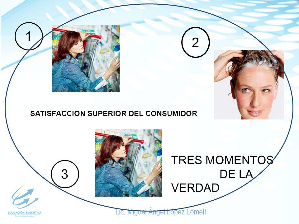 1 3 2 TRES MOMENTOS DE LA VERDAD 3 SATISFACCION SUPERIOR DEL CONSUMIDOR