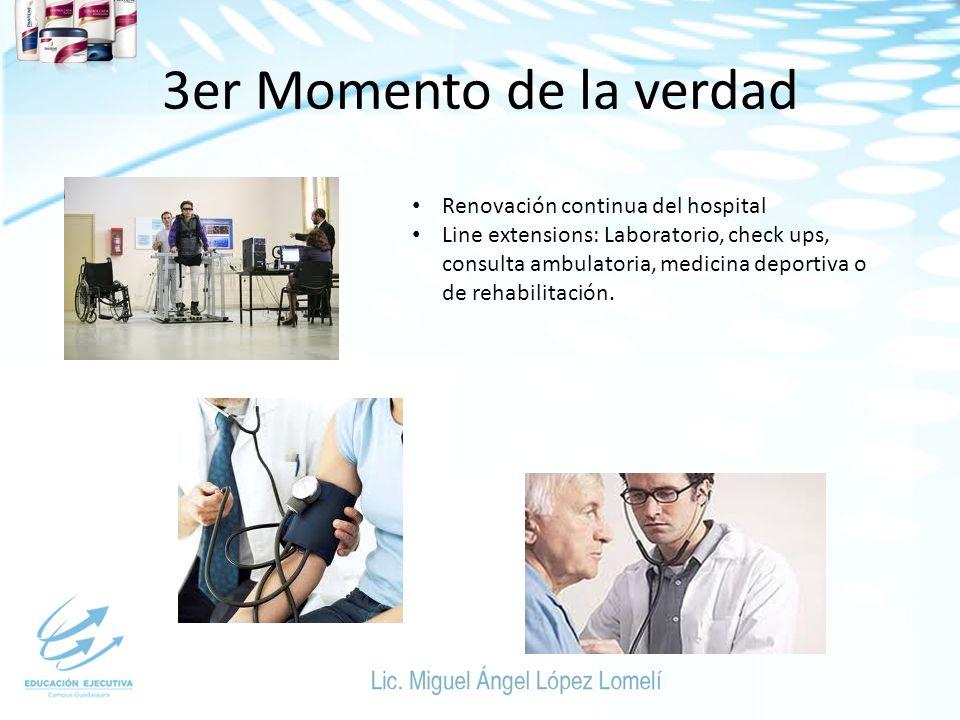 3er Momento de la verdad Renovación continua del hospital Line extensions: Laboratorio, check ups, consulta ambulatoria, medicina deportiva o de rehab