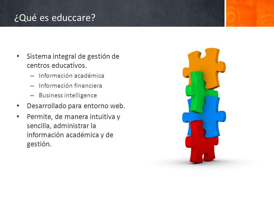 ¿Qué es educcare? Sistema integral de gestión de centros educativos. – Información académica – Información financiera – Business intelligence Desarrol