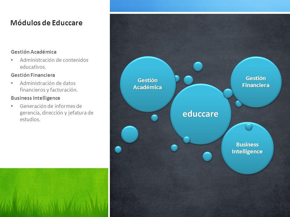 Módulos de Educcare educcare Gestión Académica Gestión Financiera Business Intelligence Gestión Académica Administración de contenidos educativos. Ges