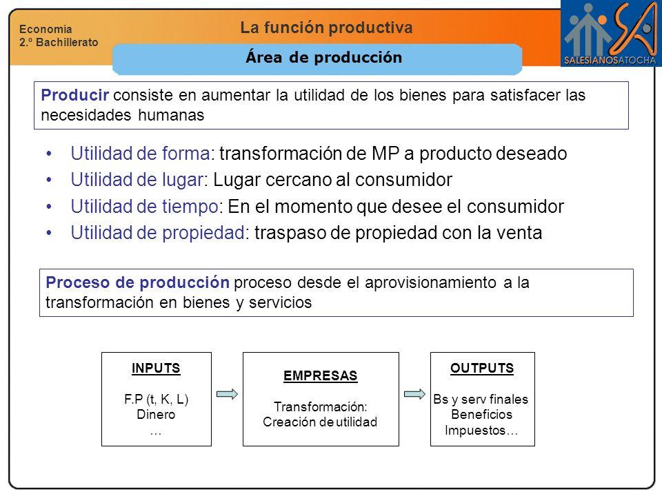 La función productiva Economía 2.º Bachillerato Utilidad de forma: transformación de MP a producto deseado Utilidad de lugar: Lugar cercano al consumi