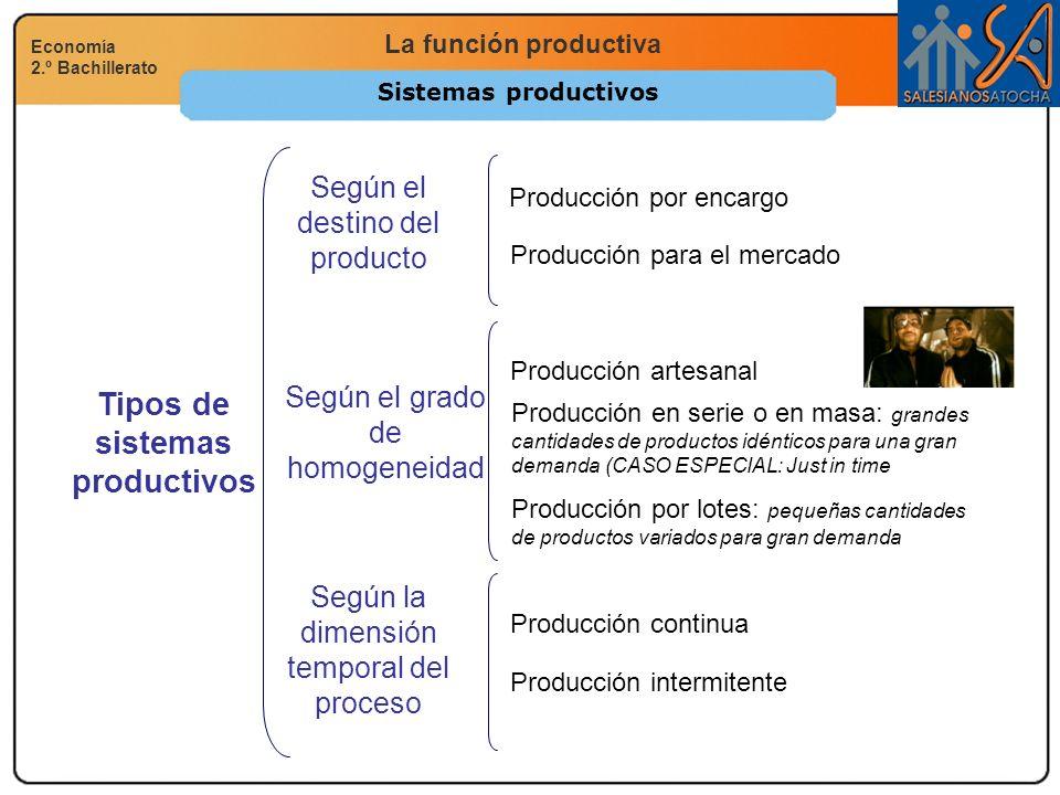 La función productiva Economía 2.º Bachillerato Producción para el mercado Según la dimensión temporal del proceso Según el grado de homogeneidad Tipo