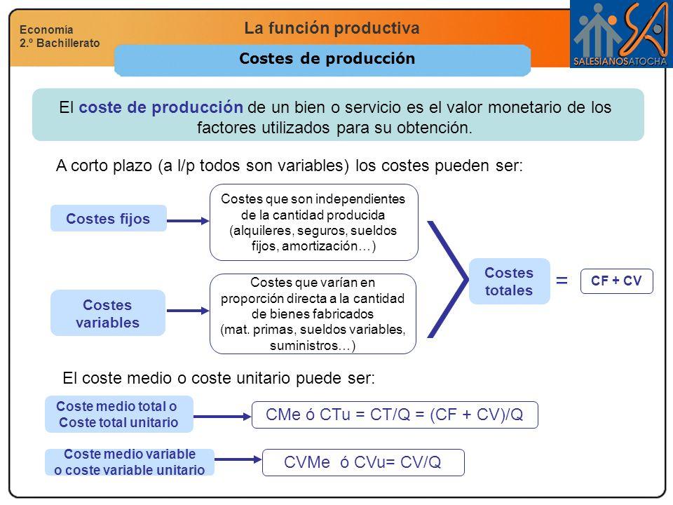 La función productiva Economía 2.º Bachillerato Costes de producción El coste de producción de un bien o servicio es el valor monetario de los factore