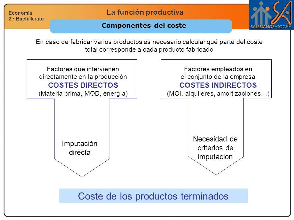 La función productiva Economía 2.º Bachillerato Proceso de formación del coste de la empresa Costes financieros y otros costes generales COSTE TOTAL DE LA EMPRESA Costes administrativos y comerciales COSTE DE EXPLOTACIÓN Costes indirectos industriales COSTE INDUSTRIAL O DE FABRICACIÓN Materias primas MOD = Energía COSTES DIRECTOS INDUSTRIALES